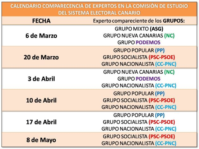 calendarioexpertos